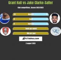Grant Hall vs Jake Clarke-Salter h2h player stats