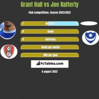 Grant Hall vs Joe Rafferty h2h player stats