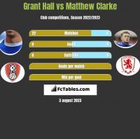 Grant Hall vs Matthew Clarke h2h player stats