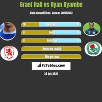 Grant Hall vs Ryan Nyambe h2h player stats
