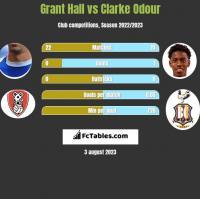 Grant Hall vs Clarke Odour h2h player stats