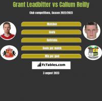 Grant Leadbitter vs Callum Reilly h2h player stats