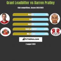 Grant Leadbitter vs Darren Pratley h2h player stats