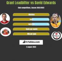 Grant Leadbitter vs David Edwards h2h player stats