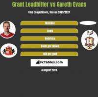Grant Leadbitter vs Gareth Evans h2h player stats