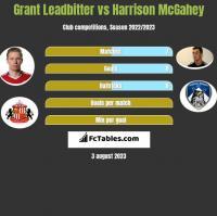 Grant Leadbitter vs Harrison McGahey h2h player stats