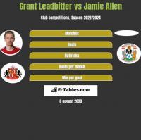 Grant Leadbitter vs Jamie Allen h2h player stats