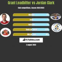 Grant Leadbitter vs Jordan Clark h2h player stats
