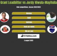 Grant Leadbitter vs Jordy Hiwula-Mayifuila h2h player stats