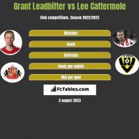 Grant Leadbitter vs Lee Cattermole h2h player stats