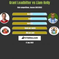 Grant Leadbitter vs Liam Kelly h2h player stats