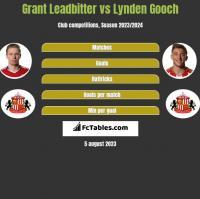 Grant Leadbitter vs Lynden Gooch h2h player stats