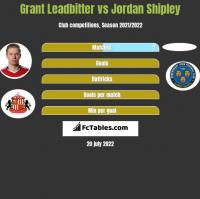 Grant Leadbitter vs Jordan Shipley h2h player stats