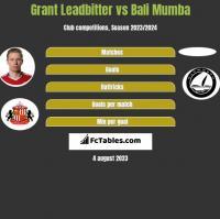 Grant Leadbitter vs Bali Mumba h2h player stats