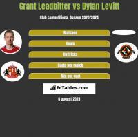 Grant Leadbitter vs Dylan Levitt h2h player stats