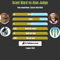 Grant Ward vs Alan Judge h2h player stats