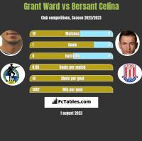 Grant Ward vs Bersant Celina h2h player stats