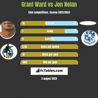Grant Ward vs Jon Nolan h2h player stats