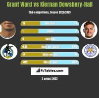 Grant Ward vs Kiernan Dewsbury-Hall h2h player stats