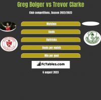Greg Bolger vs Trevor Clarke h2h player stats