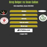 Greg Bolger vs Sean Callan h2h player stats