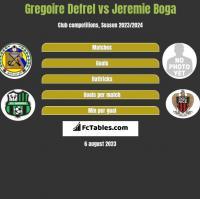 Gregoire Defrel vs Jeremie Boga h2h player stats