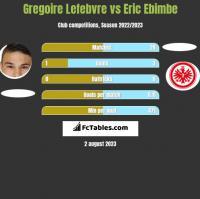 Gregoire Lefebvre vs Eric Ebimbe h2h player stats