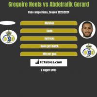 Gregoire Neels vs Abdelrafik Gerard h2h player stats