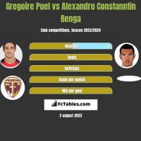 Gregoire Puel vs Alexandru Constanntin Benga h2h player stats