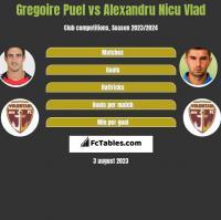 Gregoire Puel vs Alexandru Nicu Vlad h2h player stats