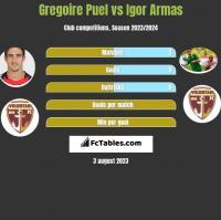 Gregoire Puel vs Igor Armas h2h player stats