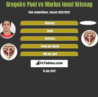 Gregoire Puel vs Marius Ionut Briceag h2h player stats