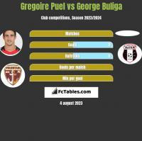 Gregoire Puel vs George Buliga h2h player stats