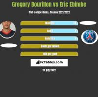 Gregory Bourillon vs Eric Ebimbe h2h player stats