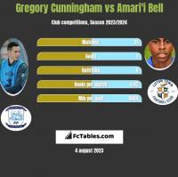 Gregory Cunningham vs Amari'i Bell h2h player stats
