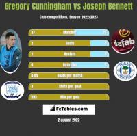 Gregory Cunningham vs Joseph Bennett h2h player stats