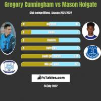 Gregory Cunningham vs Mason Holgate h2h player stats