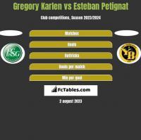 Gregory Karlen vs Esteban Petignat h2h player stats