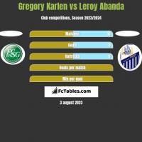 Gregory Karlen vs Leroy Abanda h2h player stats