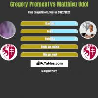Gregory Proment vs Matthieu Udol h2h player stats