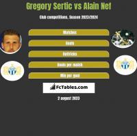 Gregory Sertic vs Alain Nef h2h player stats