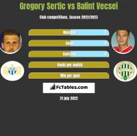 Gregory Sertic vs Balint Vecsei h2h player stats