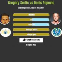 Gregory Sertic vs Denis Popovic h2h player stats