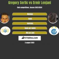 Gregory Sertic vs Ermir Lenjani h2h player stats