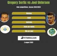 Gregory Sertic vs Joel Untersee h2h player stats