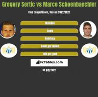 Gregory Sertic vs Marco Schoenbaechler h2h player stats