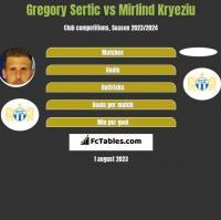 Gregory Sertic vs Mirlind Kryeziu h2h player stats