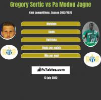 Gregory Sertic vs Pa Modou Jagne h2h player stats