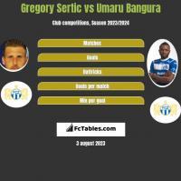 Gregory Sertic vs Umaru Bangura h2h player stats