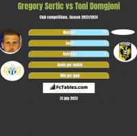Gregory Sertic vs Toni Domgjoni h2h player stats